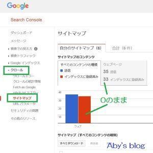 google(グーグル)にインデックスされない原因と対応方法、解決策
