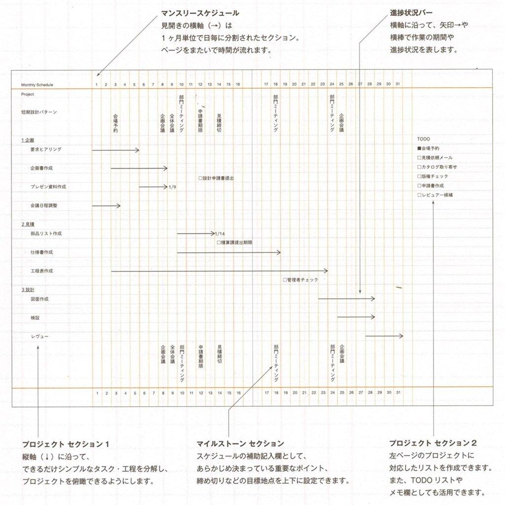 手帳__ファンクションノート_ガントチャート