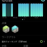 Apple Watch_3_アクティビティ_ムーブリング